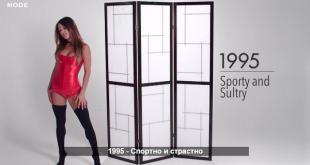 Еволюция на дамското бельо, през последните 100 години. КОЯ ГОДИНА НАЙ-МНОГО ТИ ХАРЕСВА ? (ВИДЕО)